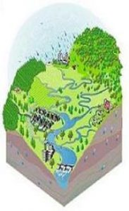 Watershed programs are used throughout the country,